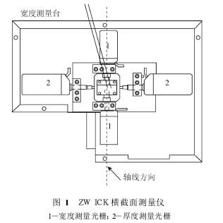 电路分析硬件实验